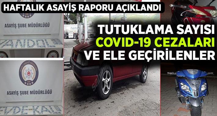 Denizli'de kahvehanelere COVID-19 cezaları yağdı