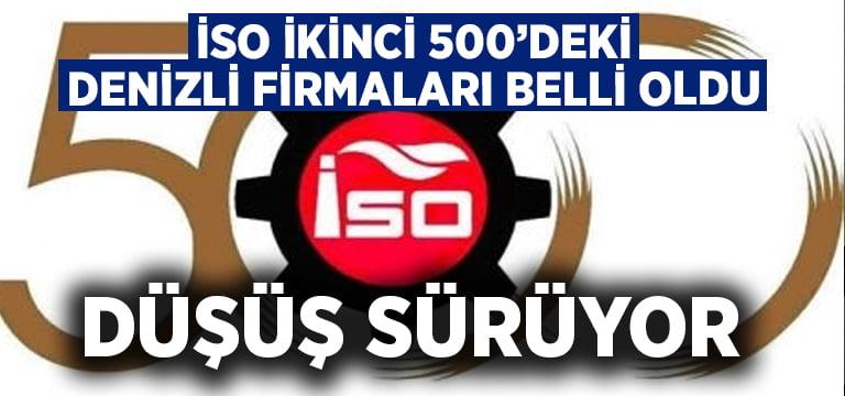 İSO ikinci 500'de Denizli firmalarının düşüşü sürüyor